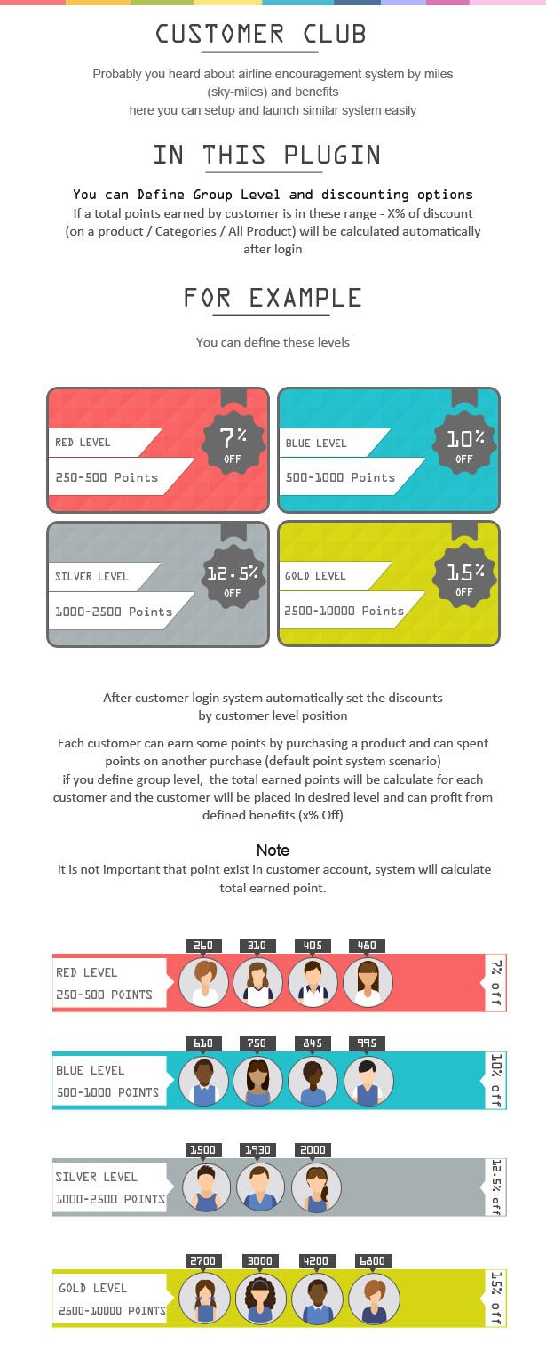 Customer Club : Advanced WooCommerce Point System - 3