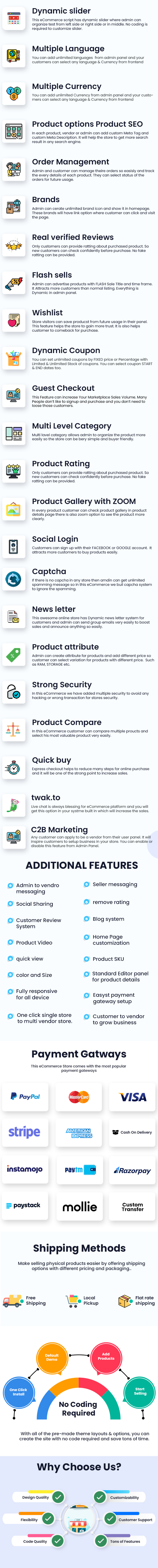 GeniusCart - Single or Multivendor Ecommerce System with Physical and Digital Product Marketplace - 4