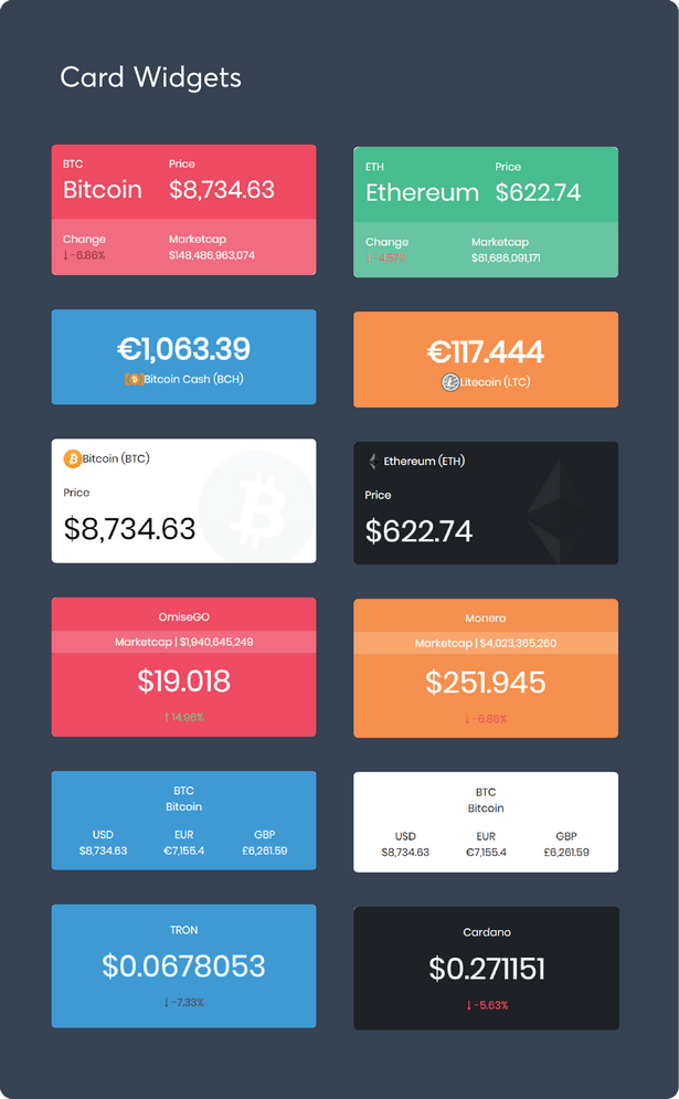 cryptocurrency card widget