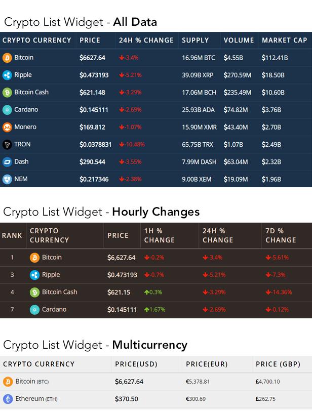 cryptocurrency list widgets