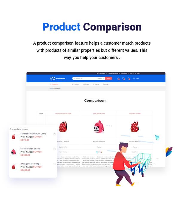 Manyvendor - eCommerce & Multi-vendor CMS - 1