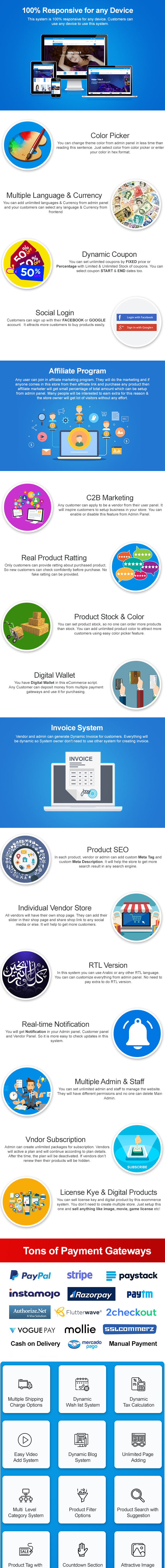KingCommerce - All in One Single and Multivendor Eommerce Business Management System - 4
