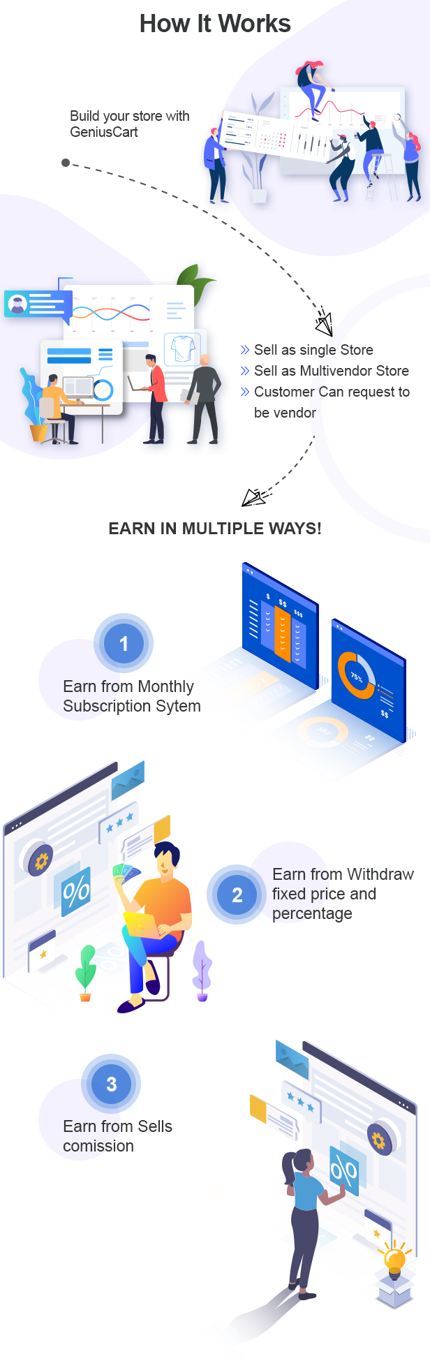 KingCommerce - All in One Single and Multivendor Eommerce Business Management System - 3