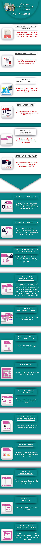 WordPress Contact Form 7 PDF, Google Sheet & Database - 9