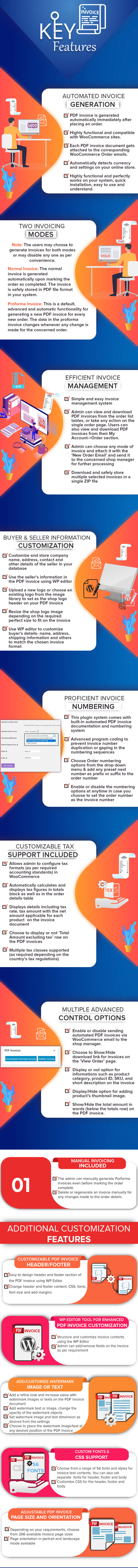 WooCommerce PDF Invoice & Packing Slip with Credit Note - 9