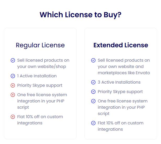 Regular License vs Extended License