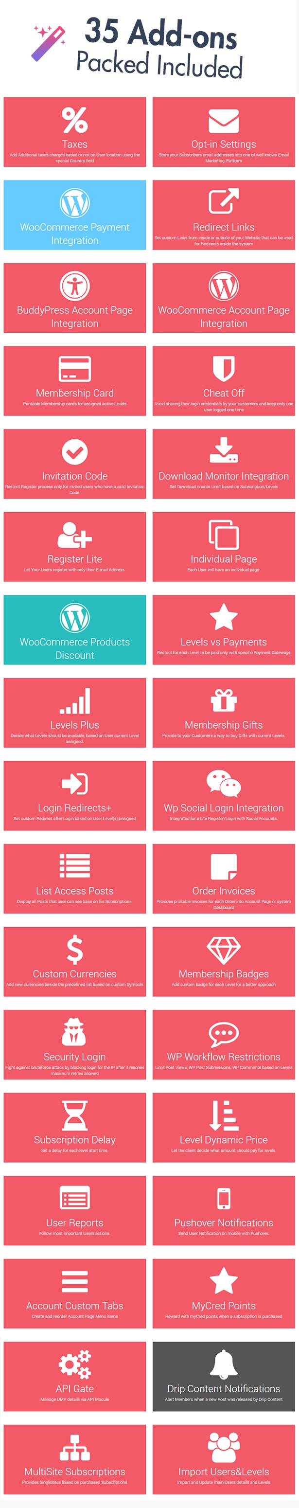 Ultimate Membership Pro - WordPress Membership Plugin - 122