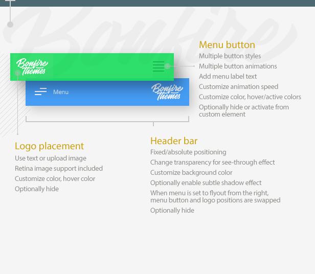 Morph: Flyout Mobile Menu for WordPress - 1