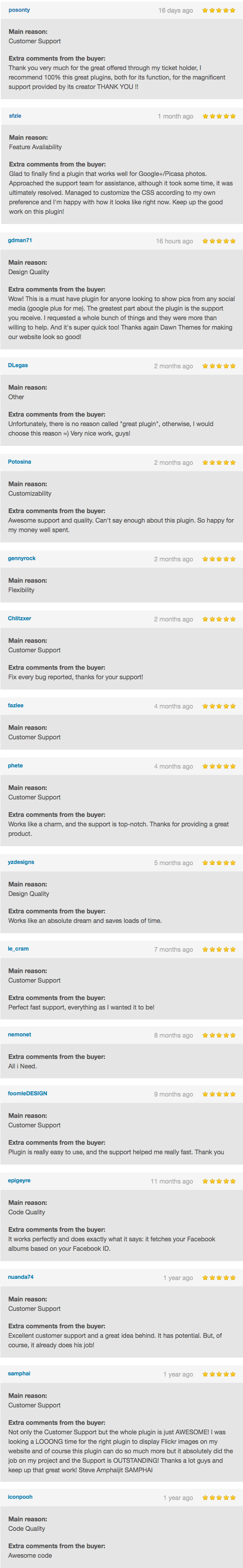 Reviews for Plus Gallery