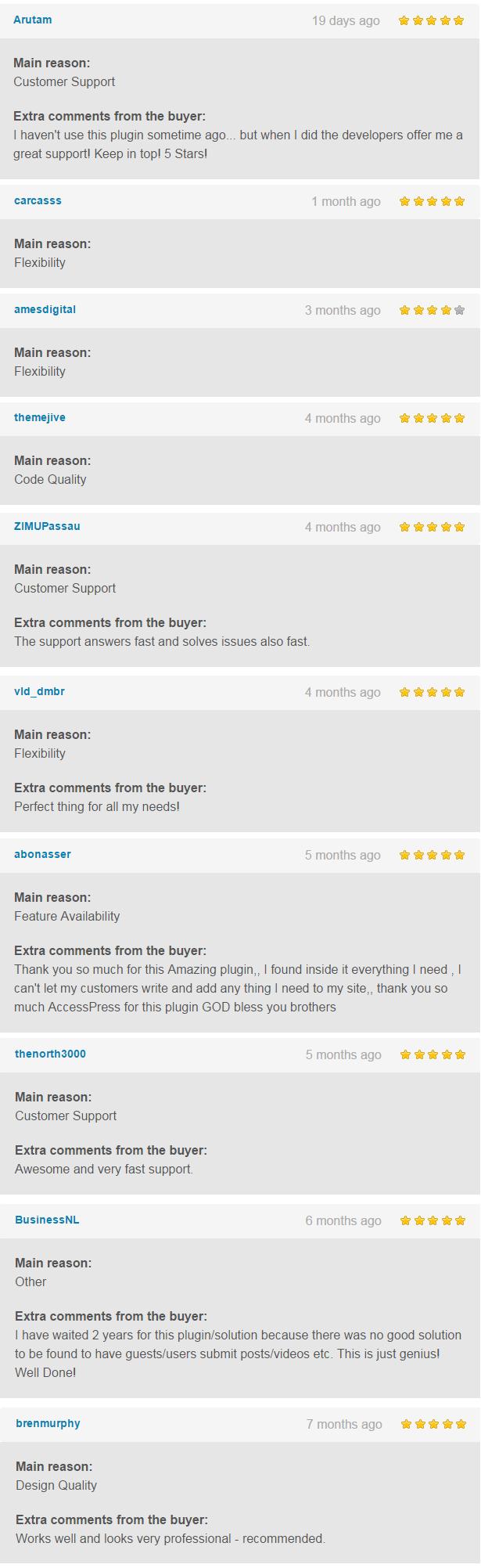 AccessPress Anonymous Post Pro - Frontend Publishing WordPress Plugin - 8