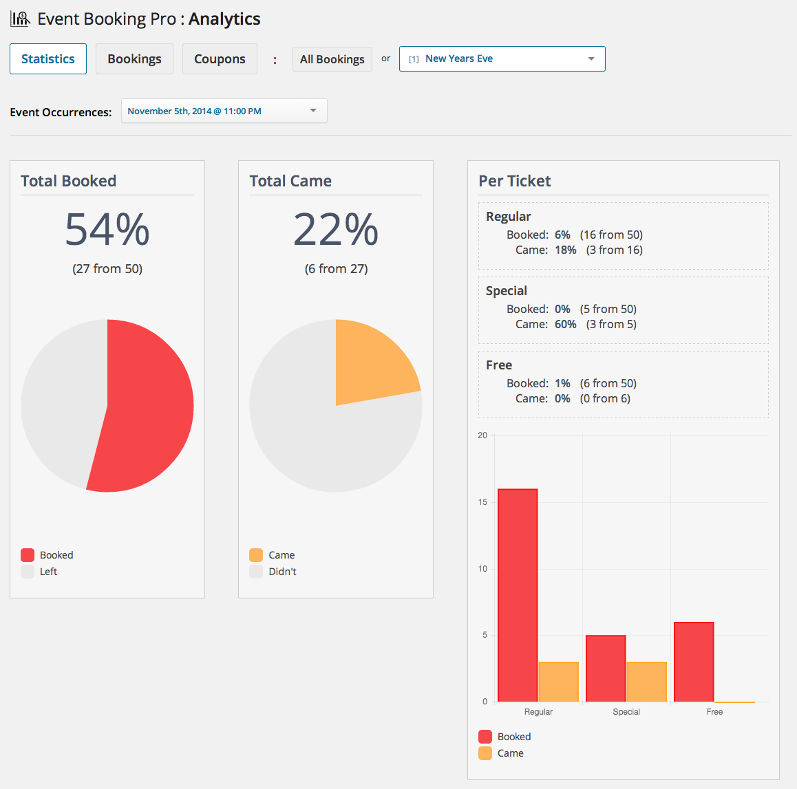 Event Booking Pro: Analytics & Checkin Addon - 1