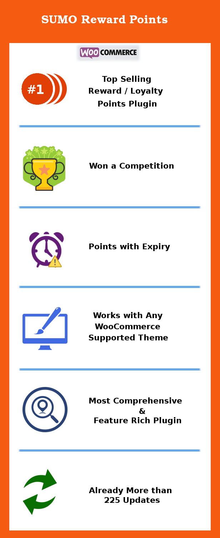 SUMO Reward Points - WooCommerce Reward System - 1