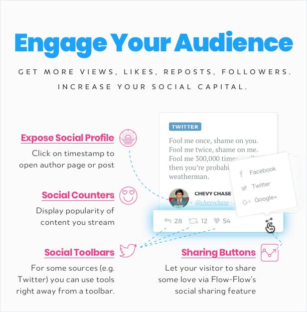 WordPress Facebook Instagram Twitter Social Feed Gallery Toolbar