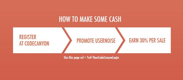 Promote Usernoise