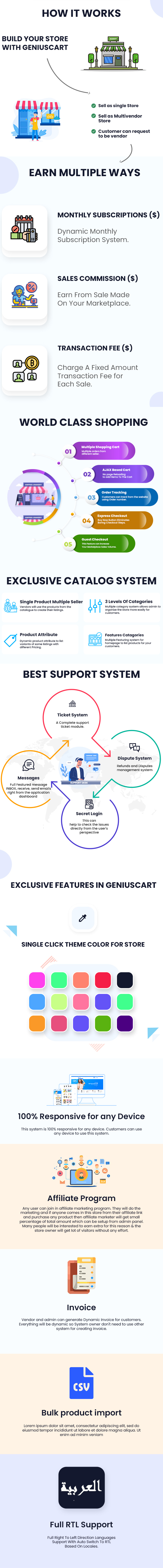 GeniusCart - Single or Multivendor Ecommerce System with Physical and Digital Product Marketplace - 3
