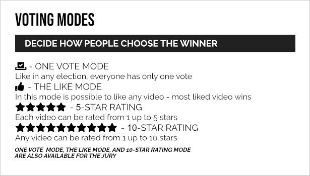 Video Contest WordPress Plugin - 1