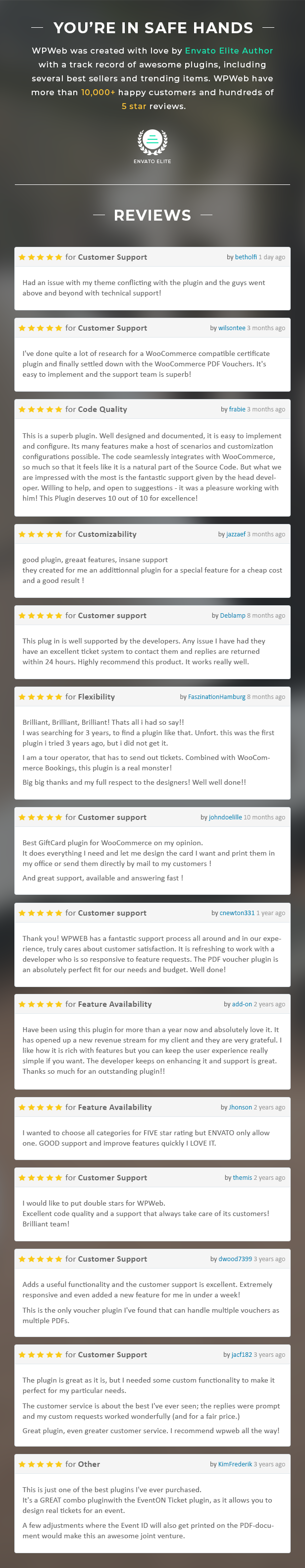 Pdf Voucher Reviews